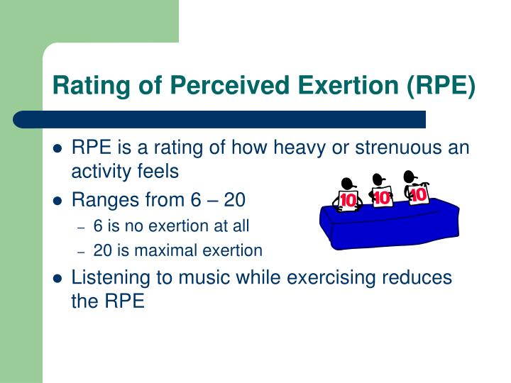 Rating of Perceived Exertion (RPE)
