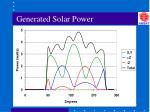 generated solar power