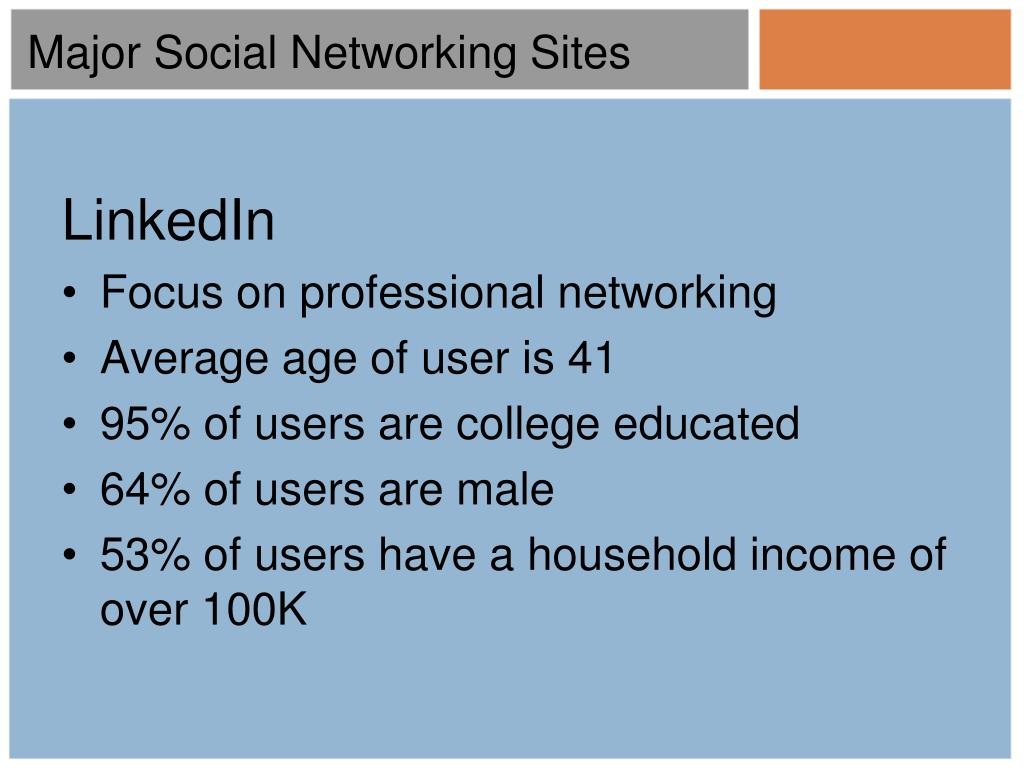 Major Social Networking Sites