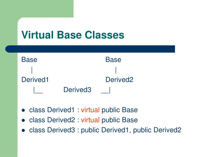 Virtual Base Classes
