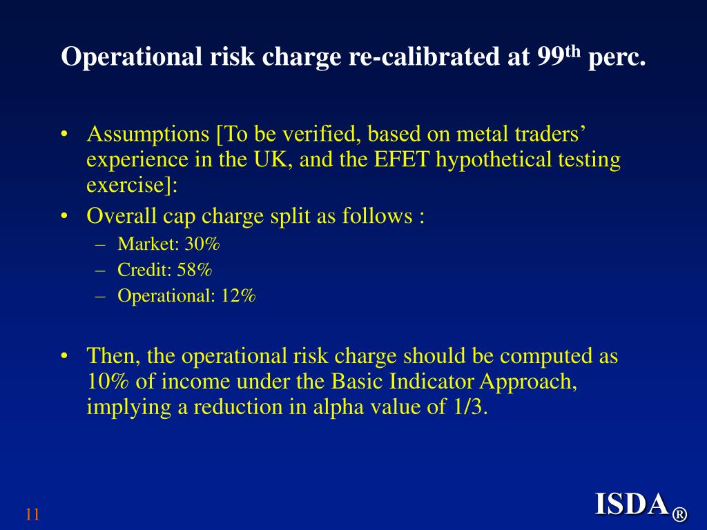 Operational risk charge re-calibrated at 99