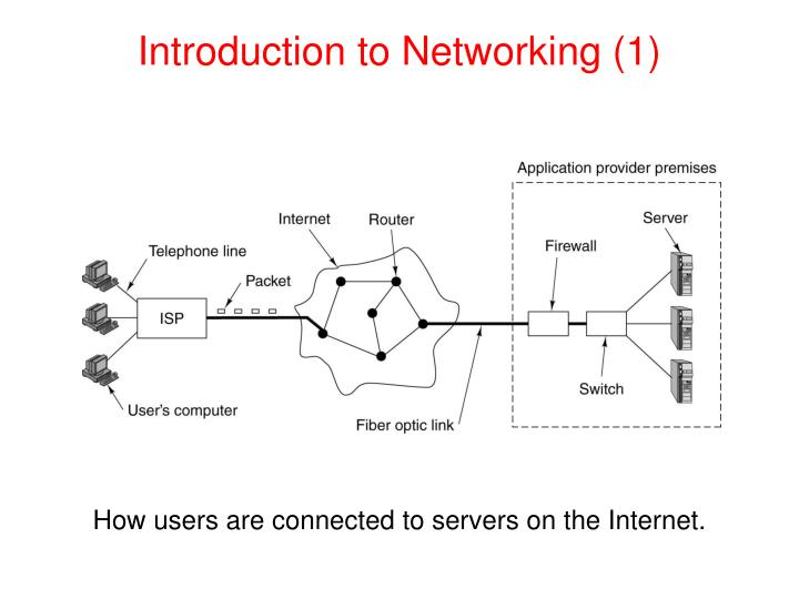 Introduction to Networking (1)