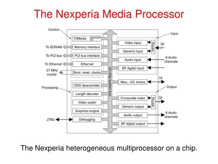 The Nexperia Media Processor