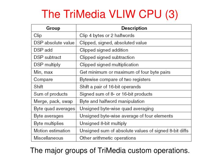 The TriMedia VLIW CPU (3)