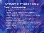 overview of phases 1 and 2