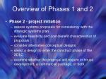 overview of phases 1 and 21