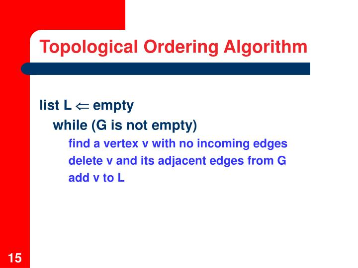 Topological Ordering Algorithm