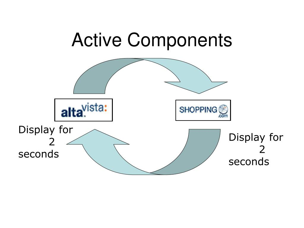 Active Components