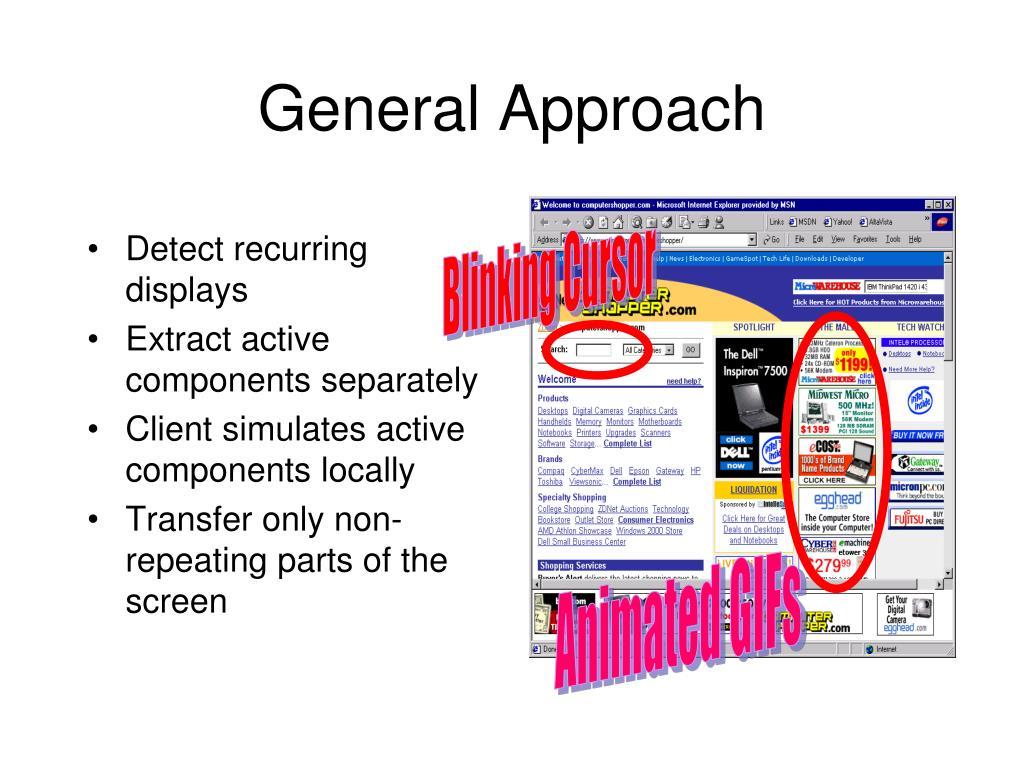 Detect recurring displays