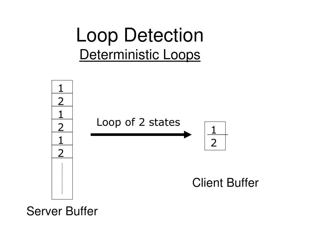Server Buffer