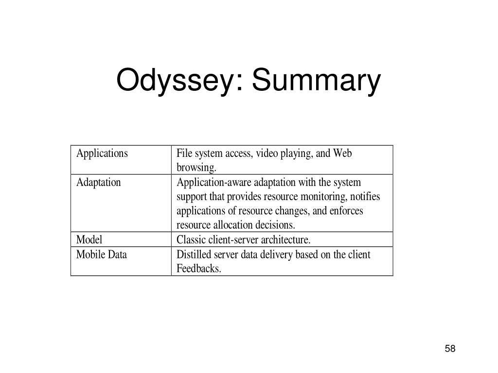 Odyssey: Summary