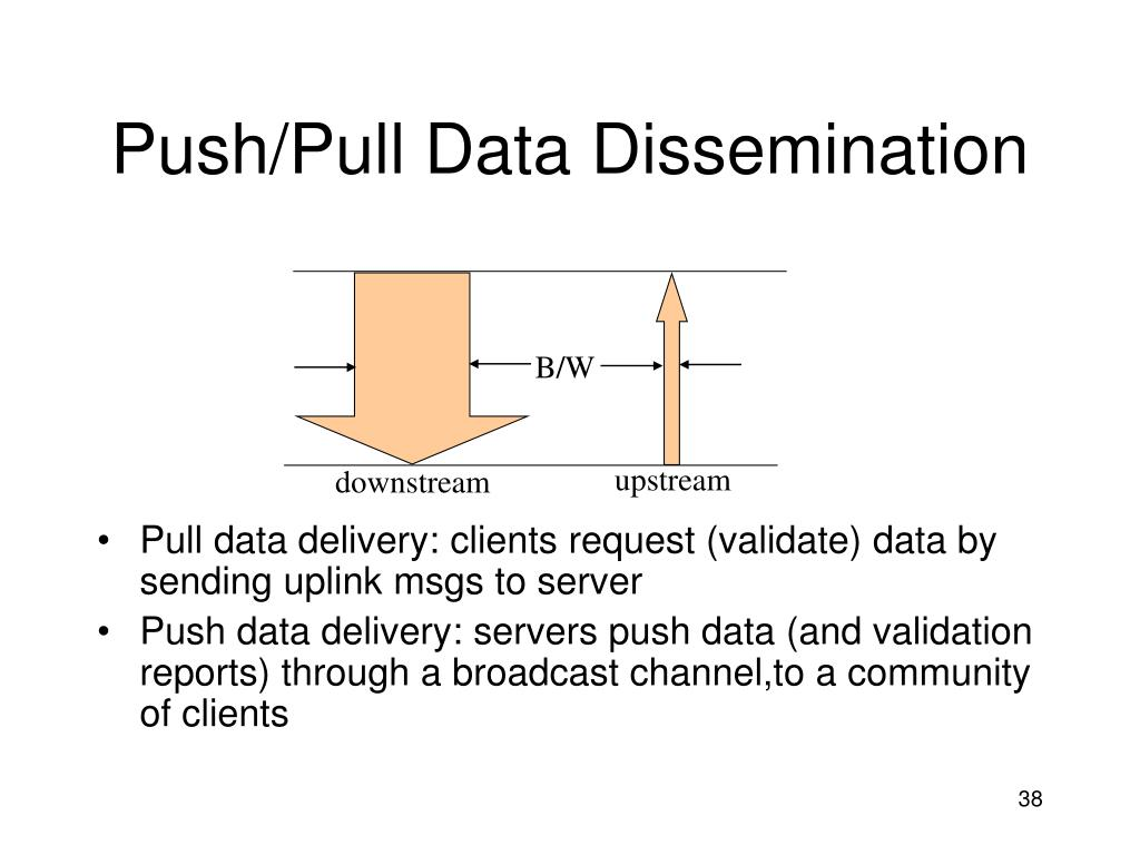 Push/Pull Data Dissemination