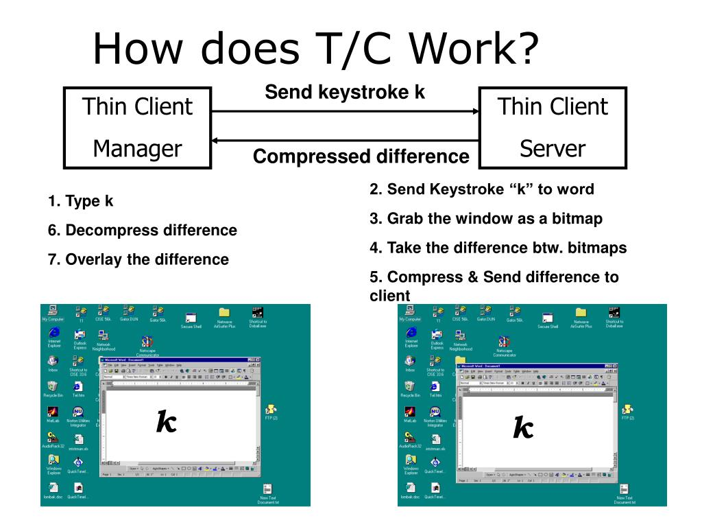 How does T/C Work?