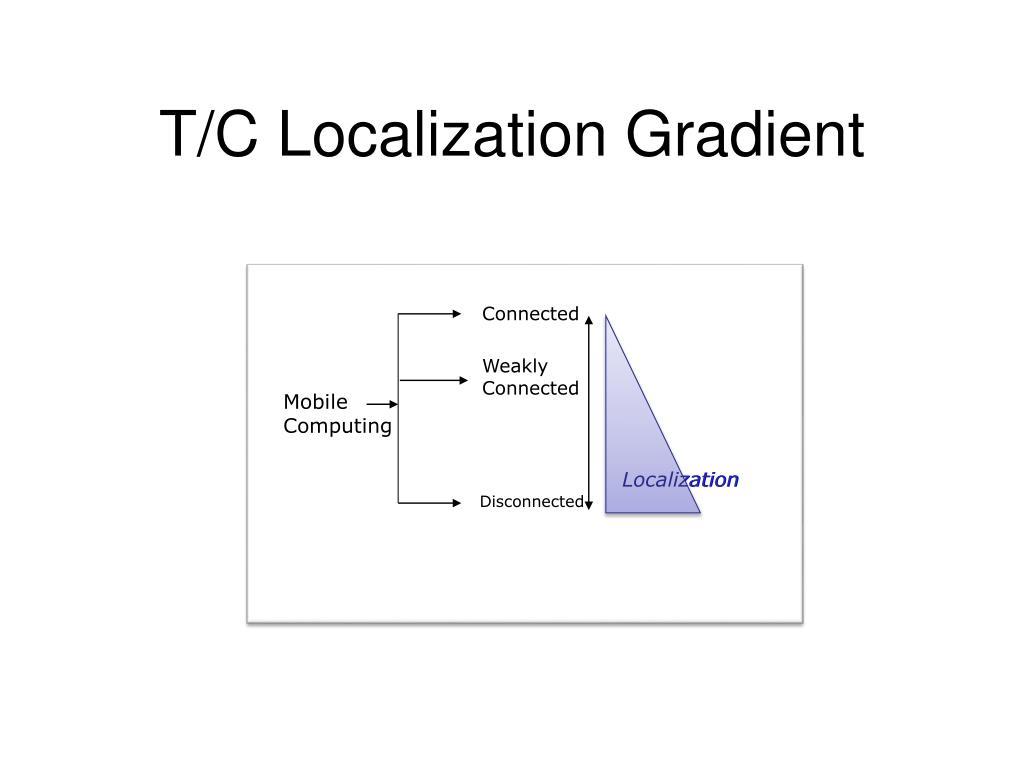 T/C Localization Gradient