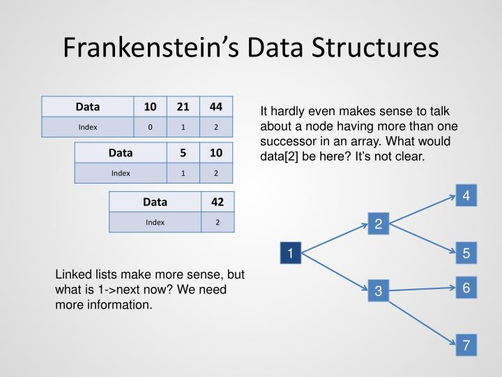 Frankenstein's Data Structures