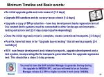 minimum timeline and basic events