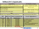 netweaver bi 7 x upgrade paths