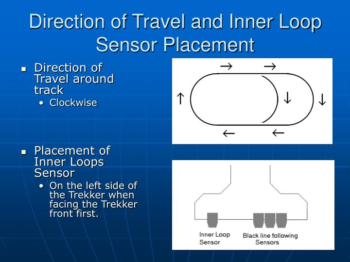 Direction of Travel and Inner Loop Sensor Placement