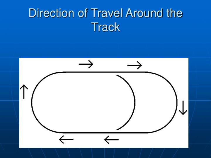 Direction of Travel Around the Track