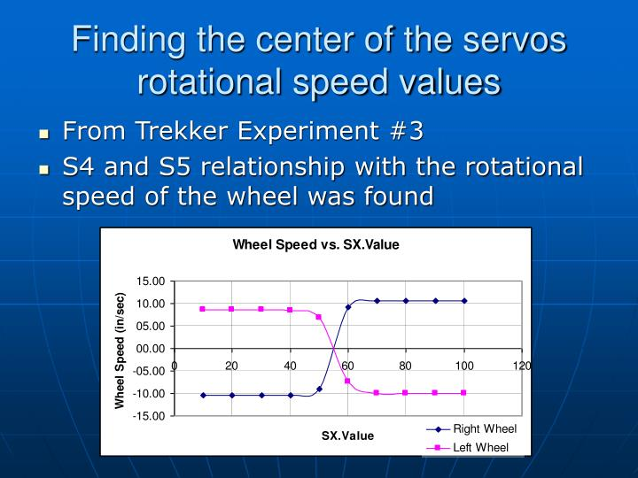 Finding the center of the servos rotational speed values