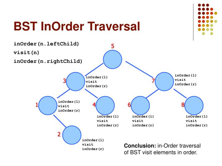 BST InOrder Traversal