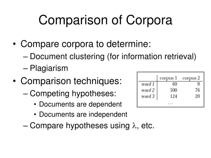 Comparison of Corpora