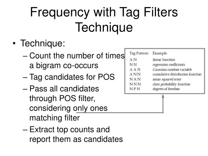 Frequency with Tag Filters Technique