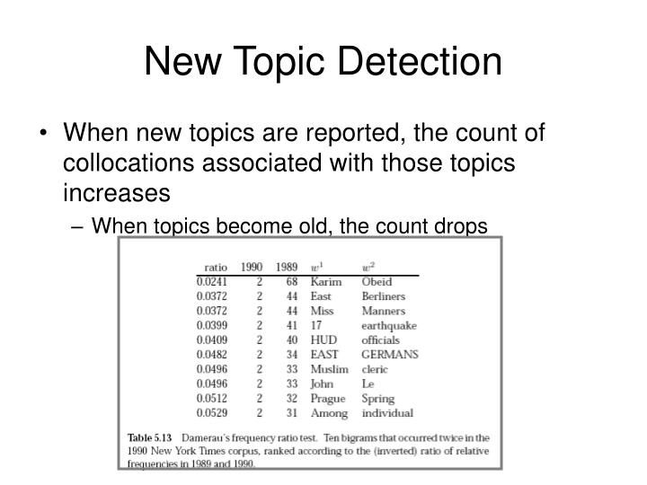 New Topic Detection