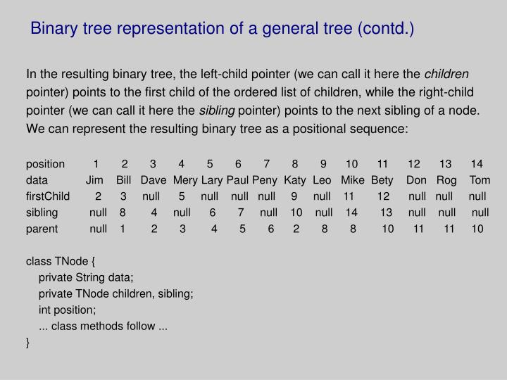 Binary tree representation of a general tree (contd.)