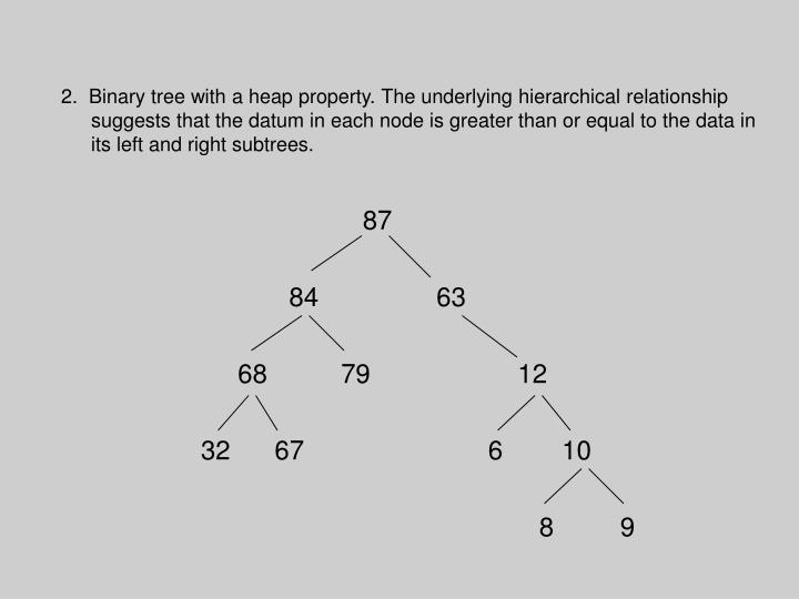 2.  Binary tree with a heap property. The underlying hierarchical relationship suggests that the datum in each node is greater than or equal to the data in its left and right subtrees.