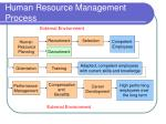 human resource management process2