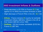 2003 investment inflows outflows