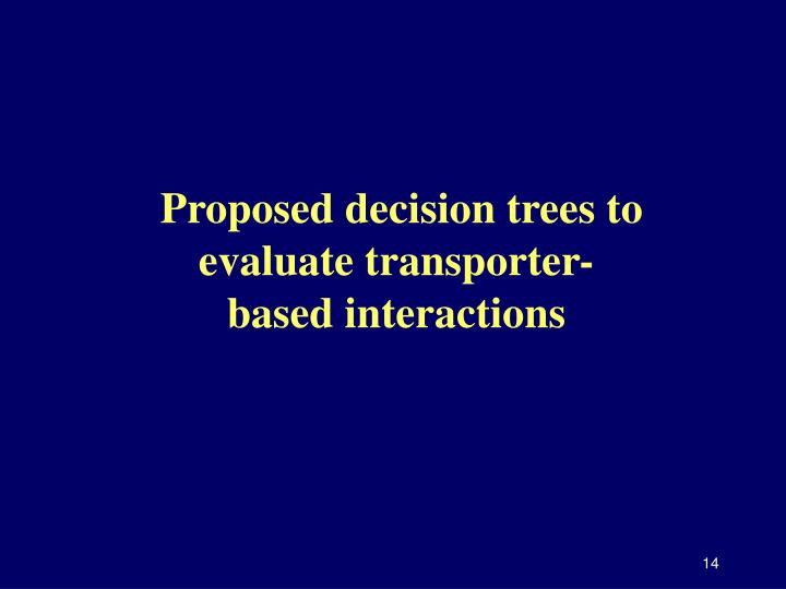 Proposed decision trees to evaluate transporter-based interactions