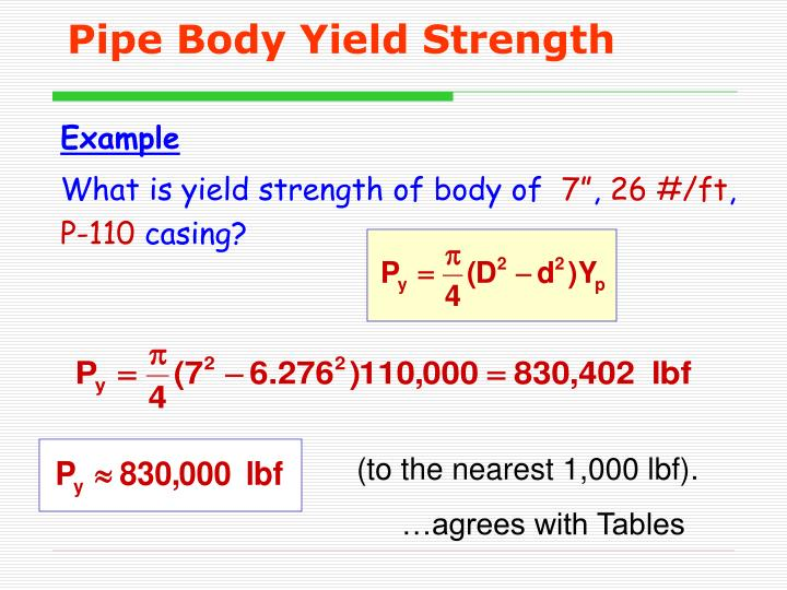 Pipe Body Yield Strength