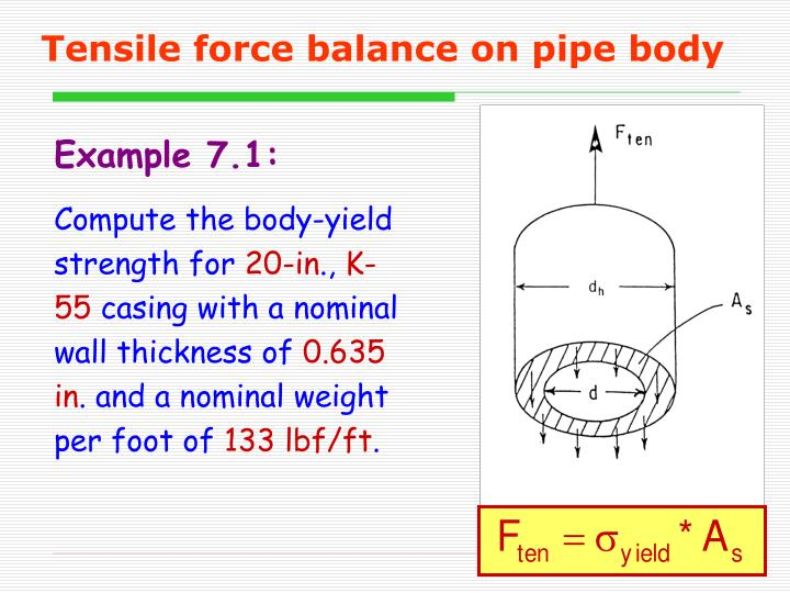Tensile force balance on pipe body