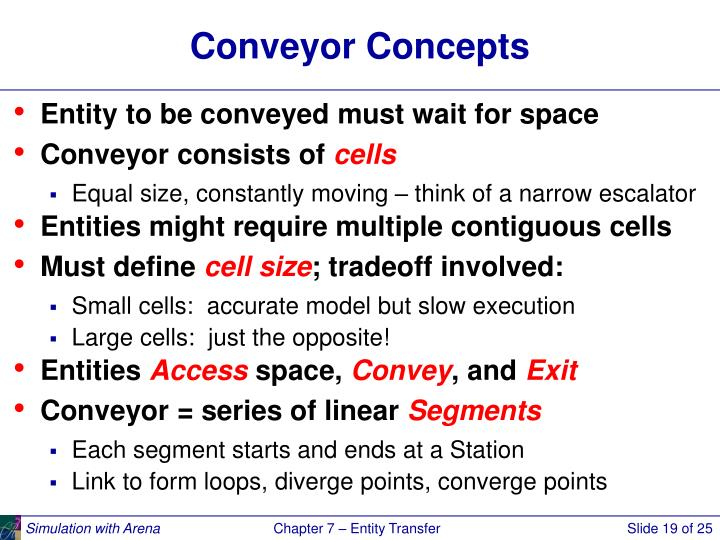 Conveyor Concepts