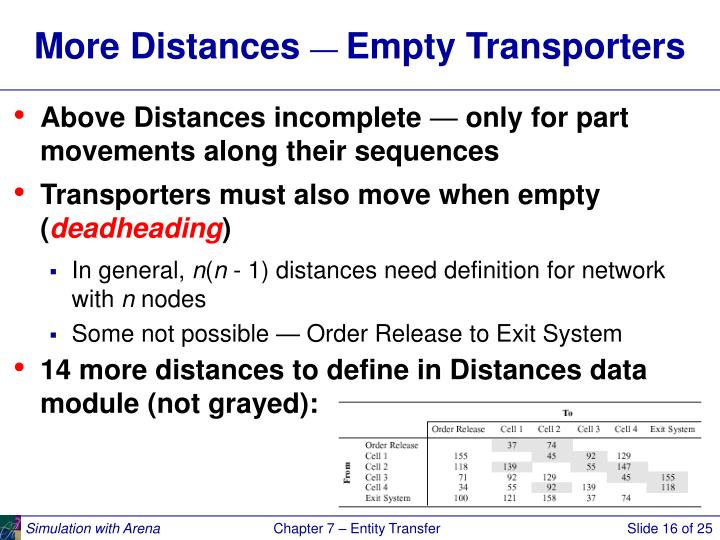 More Distances