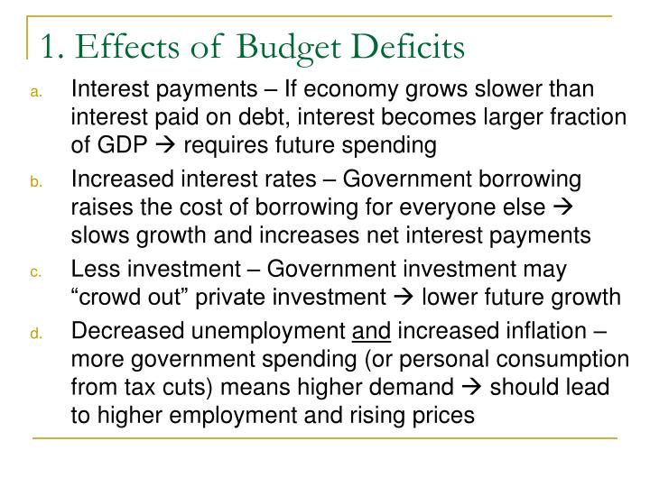 1. Effects of Budget Deficits