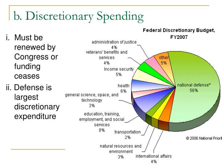 b. Discretionary Spending