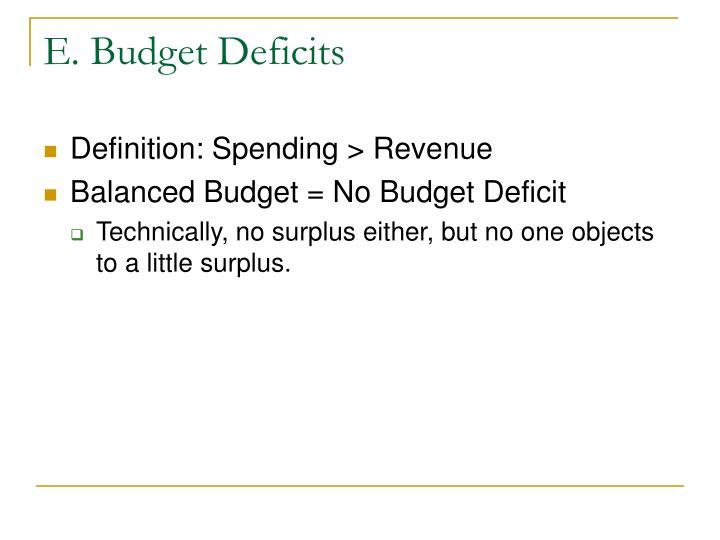 E. Budget Deficits