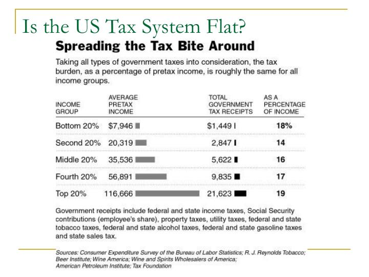 Is the US Tax System Flat?