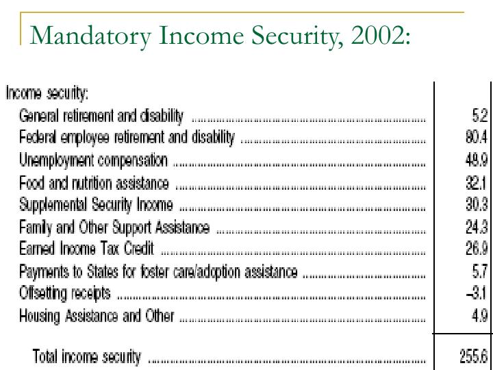 Mandatory Income Security, 2002: