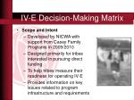 iv e decision making matrix