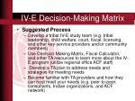 iv e decision making matrix1