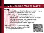 iv e decision making matrix2