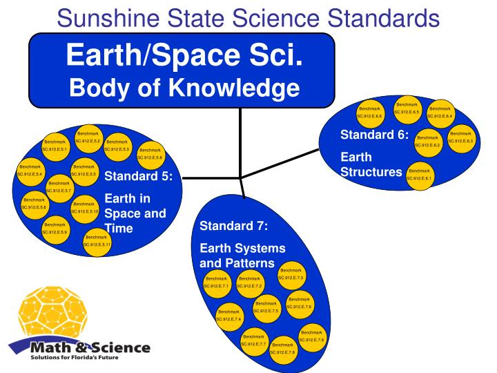 Sunshine State Science Standards