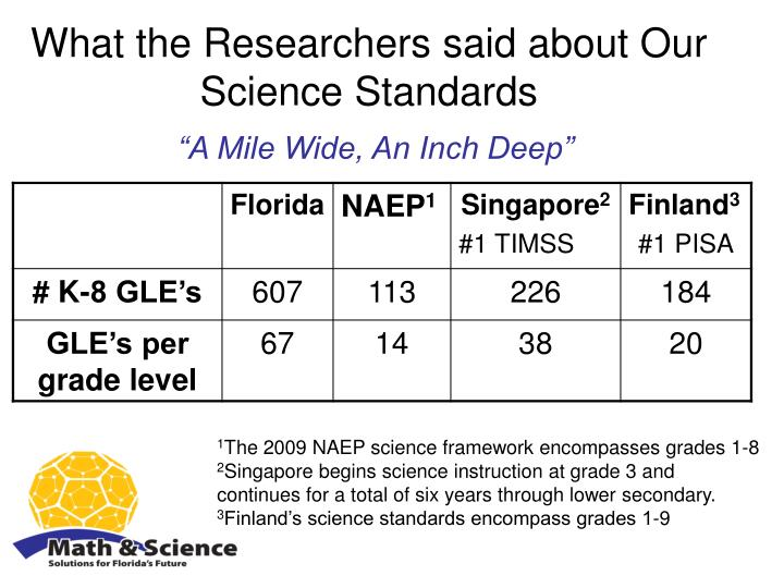 What the Researchers said about Our Science Standards