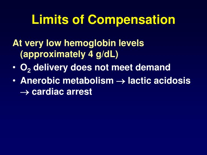 Limits of Compensation