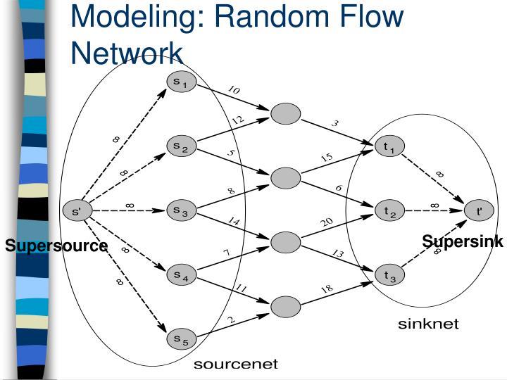 Modeling: Random Flow Network