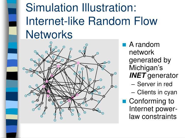 Simulation Illustration: Internet-like Random Flow Networks